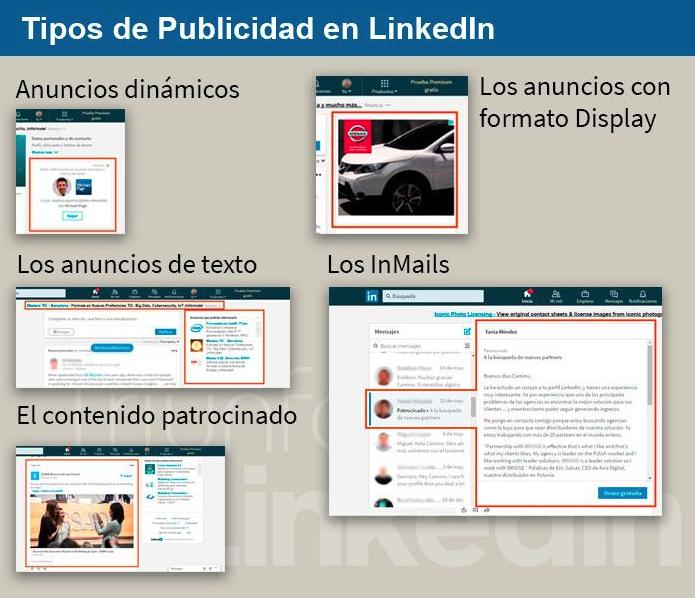 publicidad linkedin ads